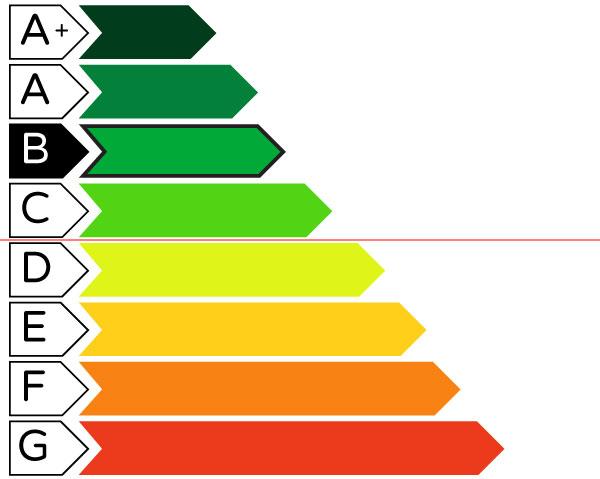 certificazione energetica B