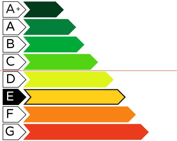 certificazione energetica E