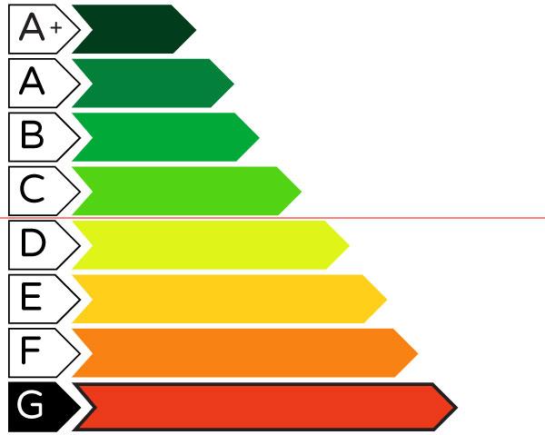 certificazione energetica G